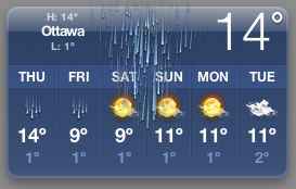 Ottawaweather